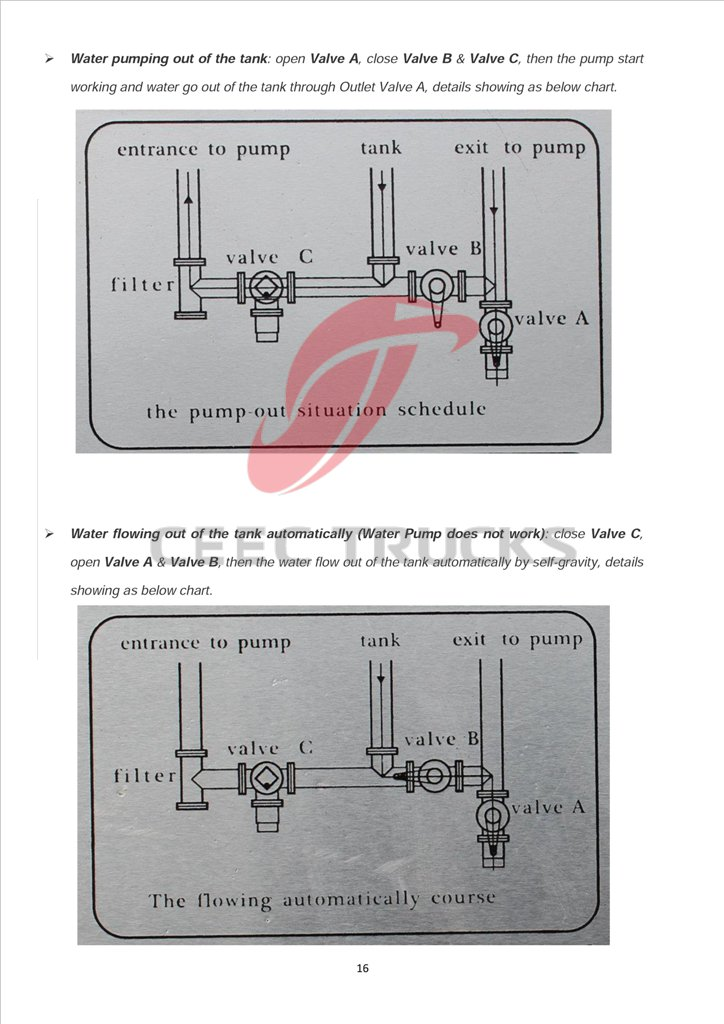 beiben water truck manual